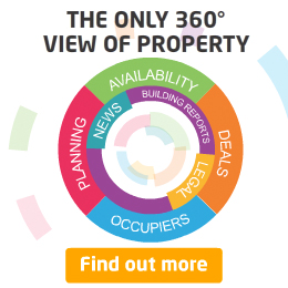 360° VIEW OF PROPERTY