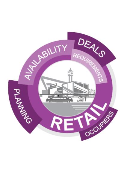 360 degree view of Retail property