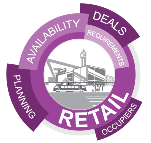 Retail property data  -planning, availbility, deals and occupiers